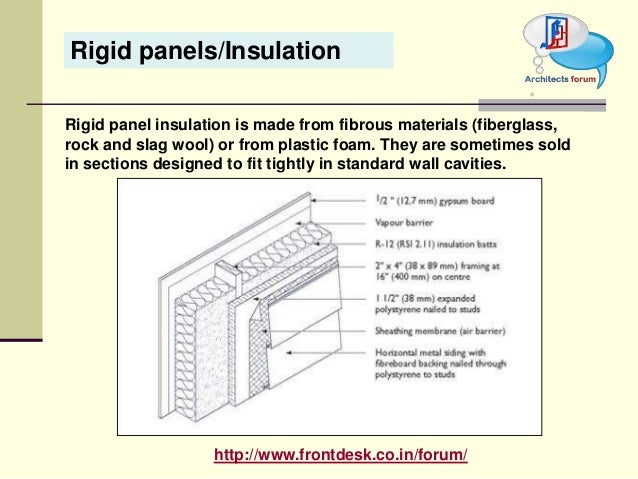 Heat Amp Sound Insulation