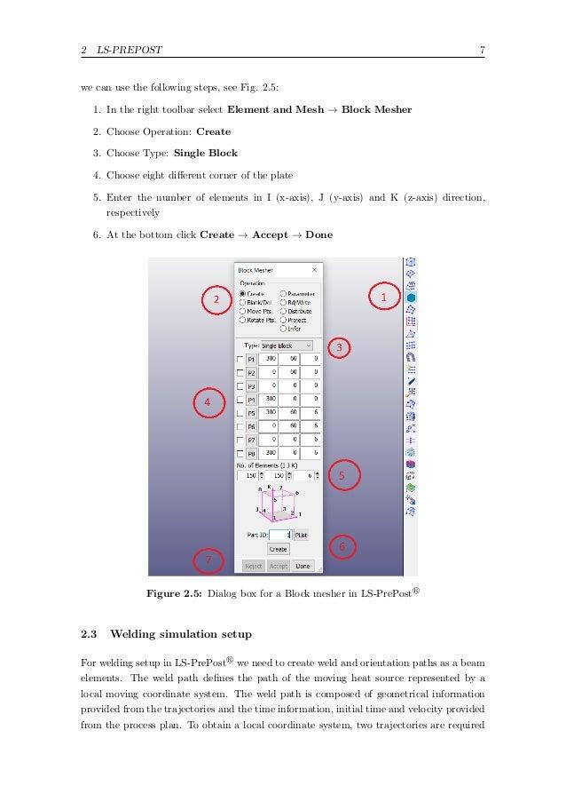 Heat source simulation
