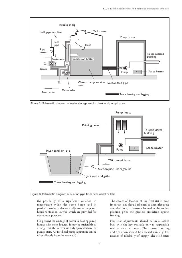 heat tracing fire protection association's rc38 recommendation for Heat Trace Wiring Diagram Heat Trace Wiring Diagram #94 heat trace wiring diagram