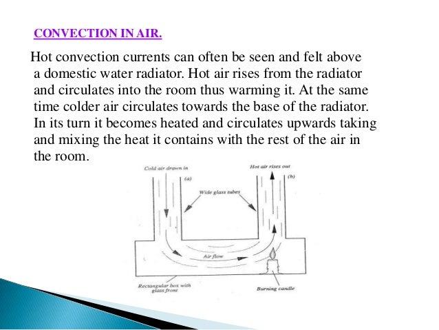 Heat Transfer Amp Heat Exchangers