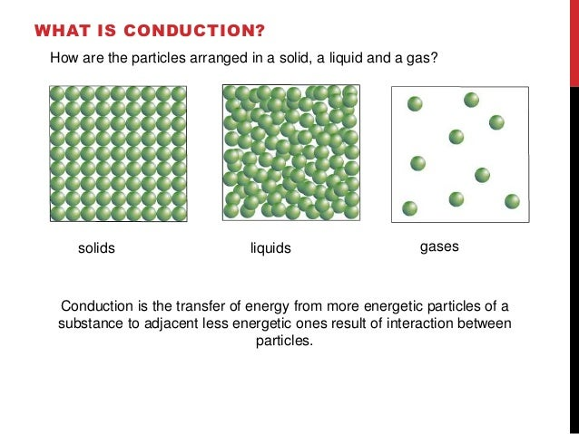 WHAT IS CONDUCTION?  How are the particles arranged in a solid, a liquid and a gas?  solids liquids gases  Conduction is t...