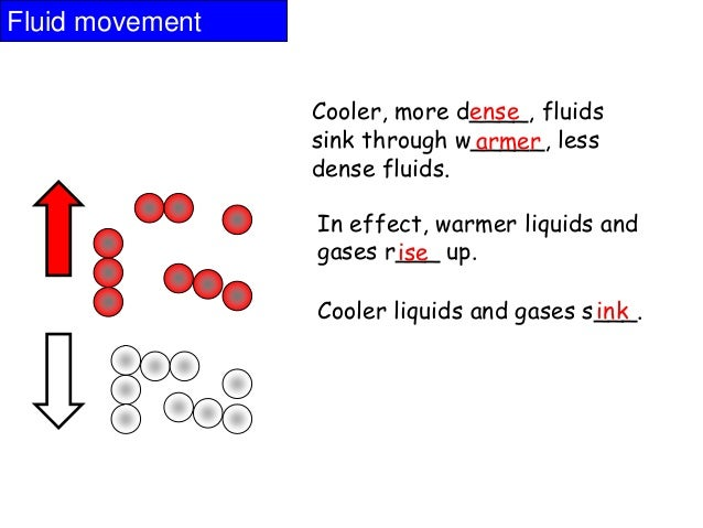 TYPES OF CONVECTION   forced convection  ex: pump   Natural convection  ex: wind