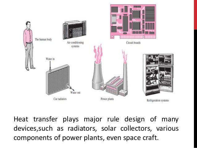 Heat transfer plays major rule design of many  devices,such as radiators, solar collectors, various  components of power p...