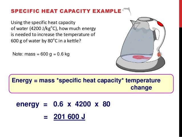 SPECIFIC HEAT CAPACITY EXAMPLE  Using the specific heat capacity  of water (4200 J/kg°C), how much energy  is needed to in...