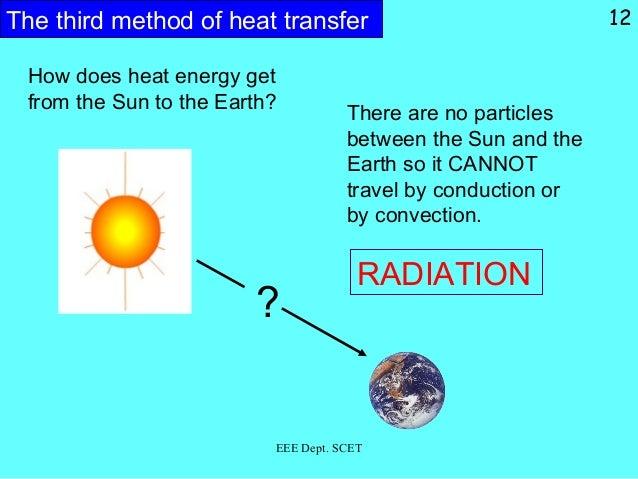 Heat Transfer Seminar