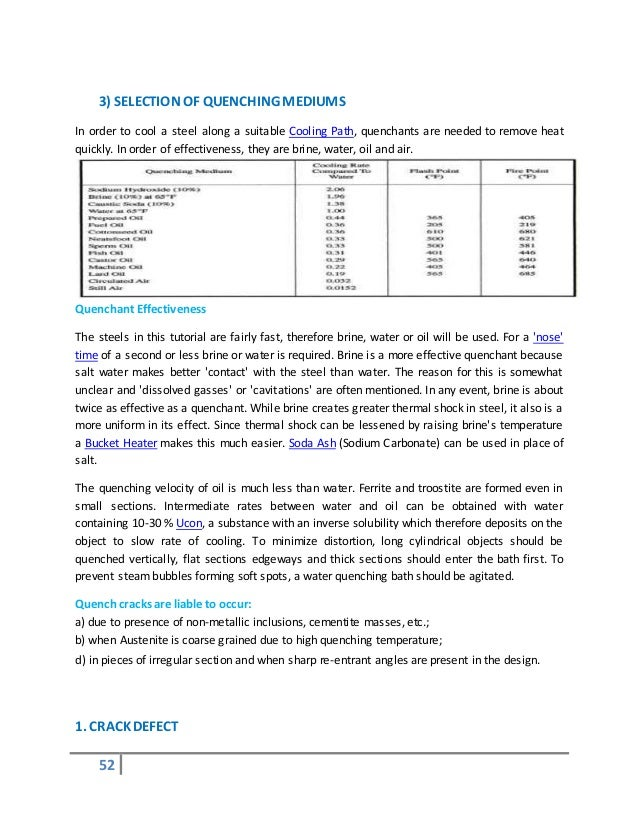 Heat treatment course material