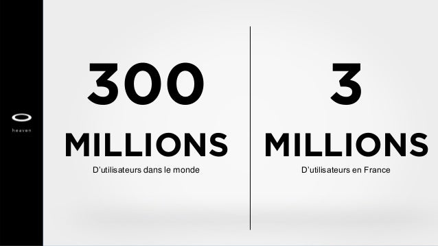 300 MILLIONS D'utilisateurs dans le monde 3 MILLIONS D'utilisateurs en France