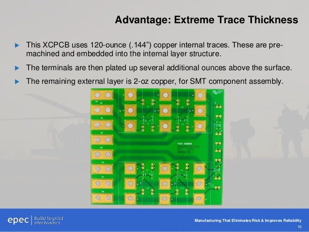 Heavy and Extreme Copper PCBs for Military/Aerospace Applications