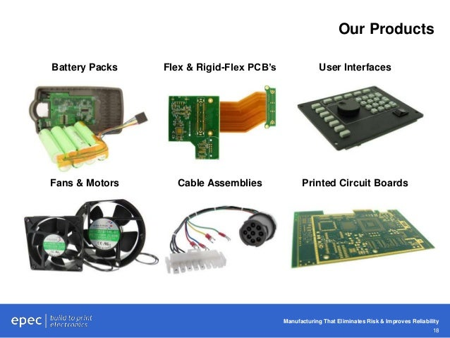 Heavy and Extreme Copper PCBs for Military/Aerospace