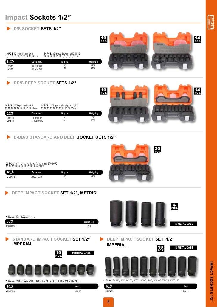 Power Socket 1 Inch Bahco K9501Z-2.3//16