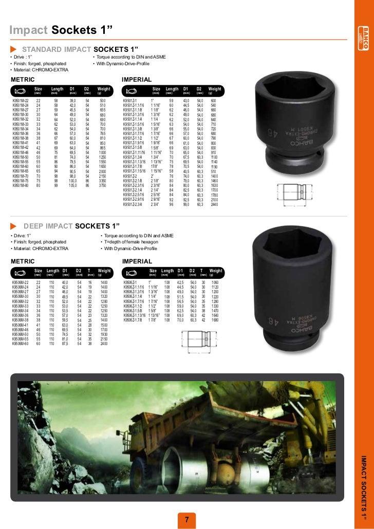 Bahco K9501Z-2.3//16 Power Socket 1 Inch