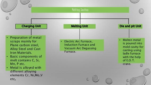 Heavy Engineering Corporation Project Report
