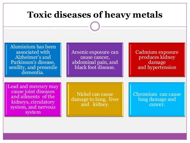 the dangerous effects of heavy metals on our environment Heavy metal poisoning is the accumulation of heavy metals, in toxic amounts bhan a, sarkar nn mercury in the environment: effect on health and reproduction.