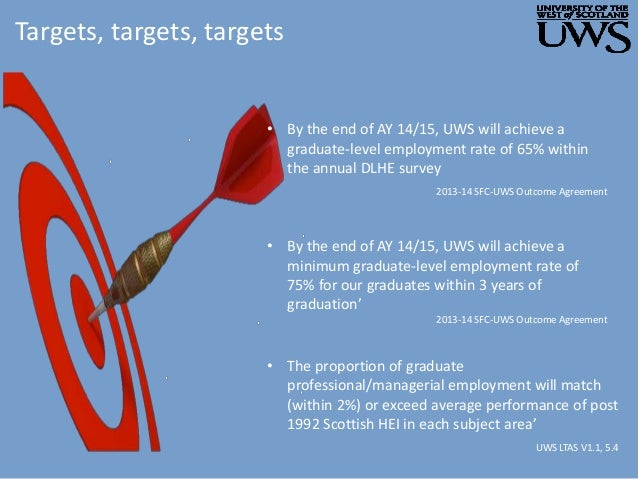 Targets, targets, targets • By the end of AY 14/15, UWS will achieve a graduate-level employment rate of 65% within the an...