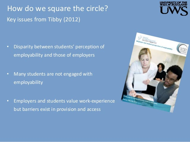 How do we square the circle? Key issues from Tibby (2012) • Disparity between students' perception of employability and th...