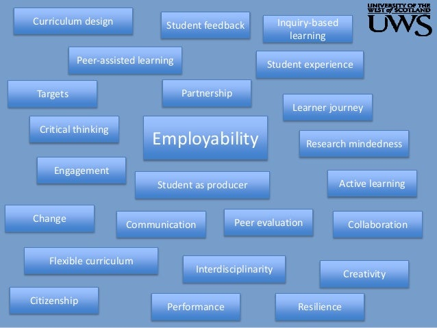 Employability Partnership Learner journey Critical thinking Targets Student feedback Student experience Research mindednes...