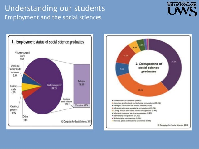 Understanding our students Employment and the social sciences