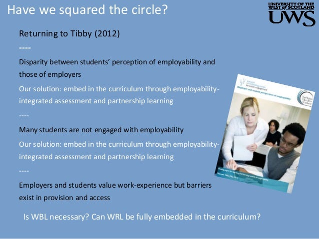 Have we squared the circle? Returning to Tibby (2012) ---- Disparity between students' perception of employability and tho...