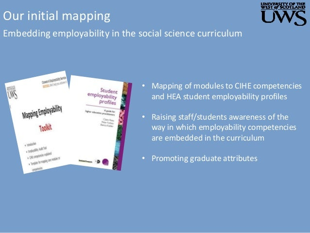 Our initial mapping Embedding employability in the social science curriculum • Mapping of modules to CIHE competencies and...