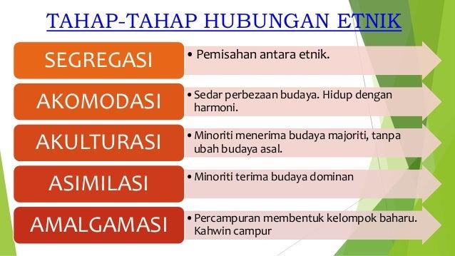Contoh Asimilasi Akomodasi Dan Equilibrasi Contoh Soap