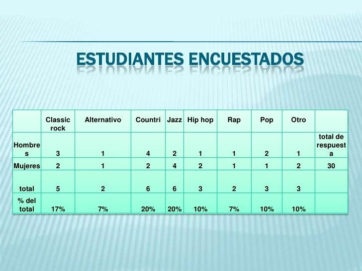 ESTUDIANTES ENCUESTADOS<br />