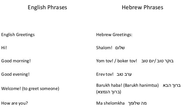 Hebrew literature nativity 7 english phrases hebrew phrases english greetings m4hsunfo