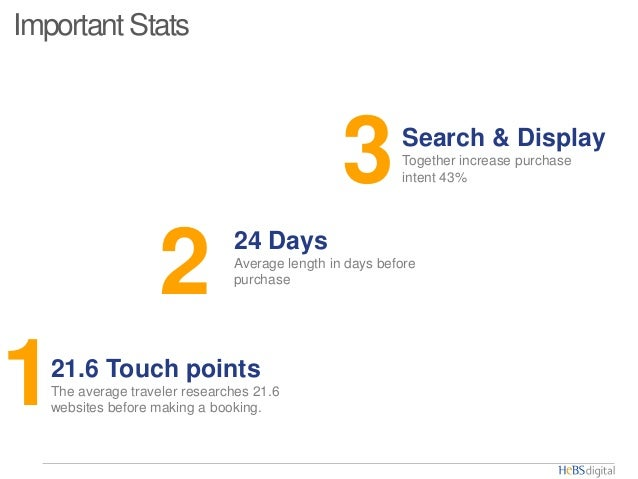www.hebsdigital.com 1 2 3 21.6 Touch points The average traveler researches 21.6 websites before making a booking. Search ...