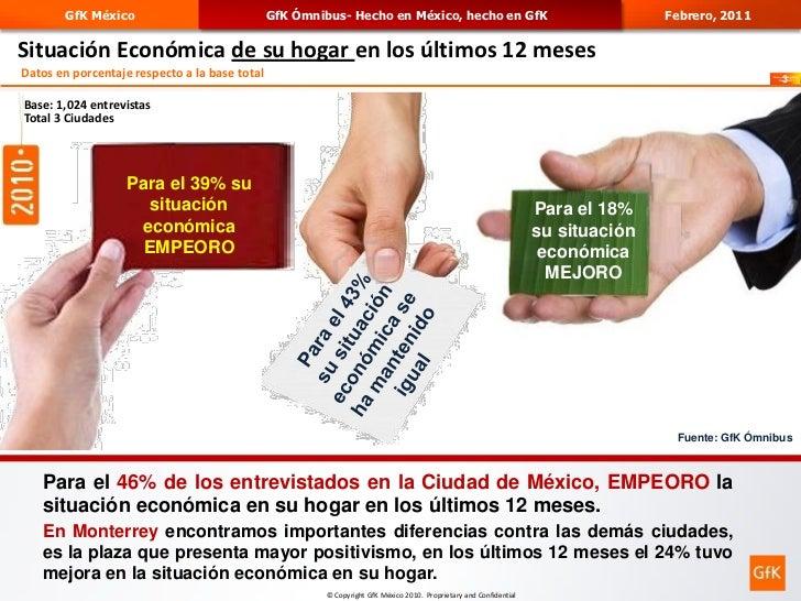 Hecho en méxico, hecho en gf k  confianza del consumidor en 2011 Slide 3