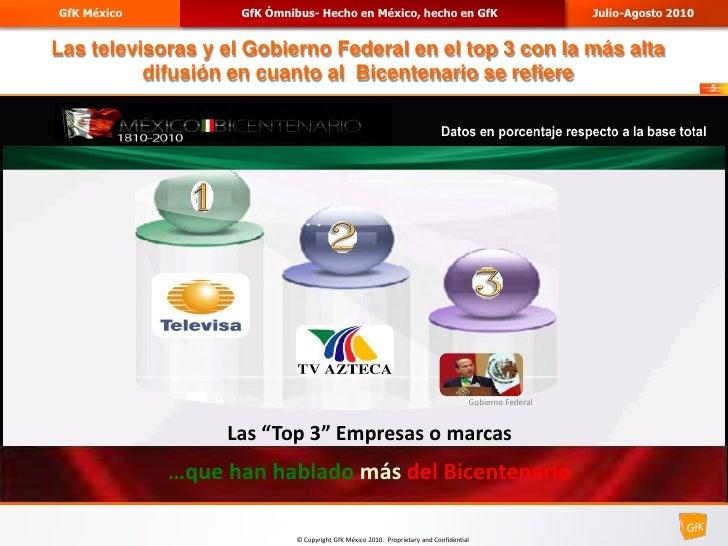 GfK México          GfK Ómnibus- Hecho en México, hecho en GfK                                          Julio-Agosto 2010L...