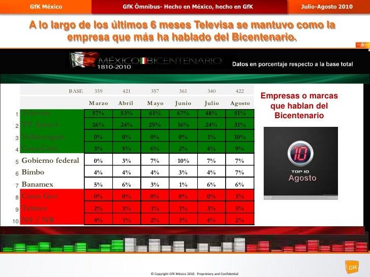 GfK México                   GfK Ómnibus- Hecho en México, hecho en GfK                                    Julio-Agosto 20...