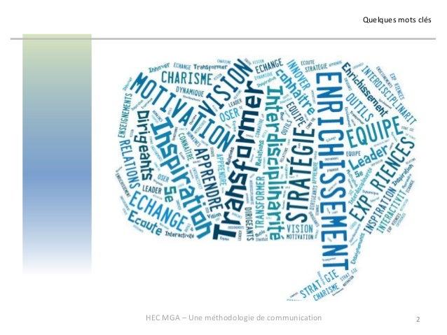 Une méthodologie de communication sur les réseaux sociaux professionnels (Linkedin, Wordpress, Twitter, SlideShare) Slide 2