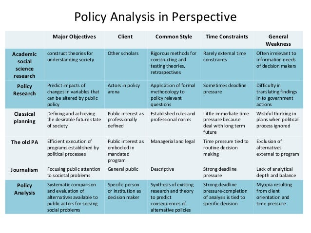 policy analysis Welcome to policy analytics policy analytics is an indianapolis, indiana based firm specializing in economic analysis, public finance and policy analysis.