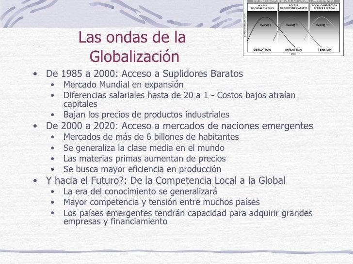 Las ondas de la  Globalización <ul><li>De 1985 a 2000: Acceso a Suplidores Baratos </li></ul><ul><ul><li>Mercado Mundial e...