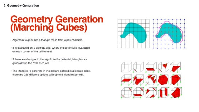 marching cubes algorithm high resolution 3d Marching cubes: a high resolution 3d surface construction algorithm  we present a new algorithm, called marching cubes, that creates triangle models of constant .