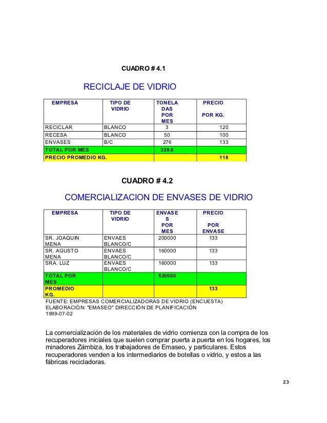 CUADRO # 4.1              RECICLAJE DE VIDRIO  EMPRESA             TIPO DE         TONELA          PRECIO                 ...