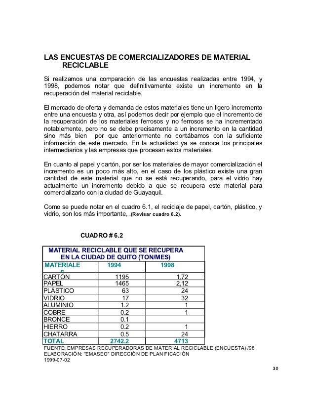 LAS ENCUESTAS DE COMERCIALIZADORES DE MATERIAL    RECICLABLESi realizamos una comparación de las encuestas realizadas entr...
