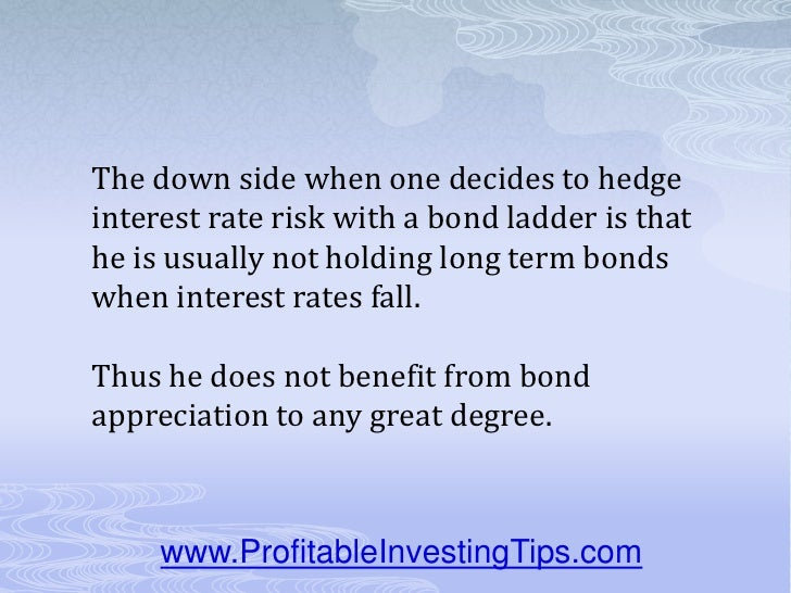 What Types of Investors are Susceptible to Interest Rate Risk?