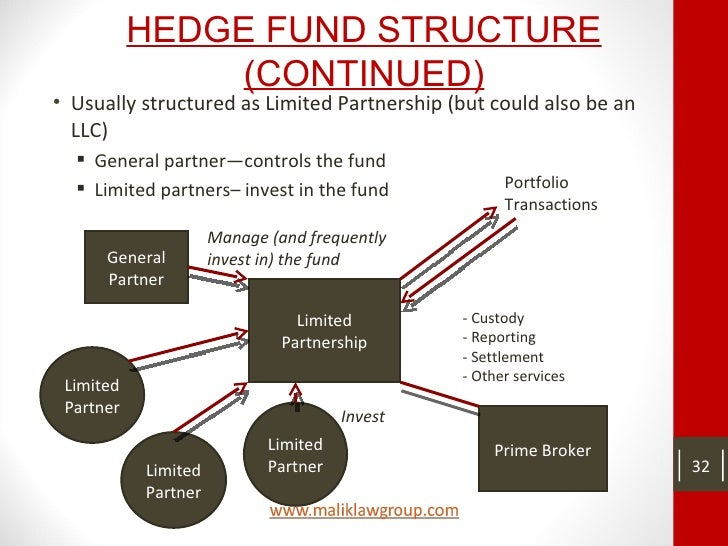 Option trader's hedge fund the a business framework for trading