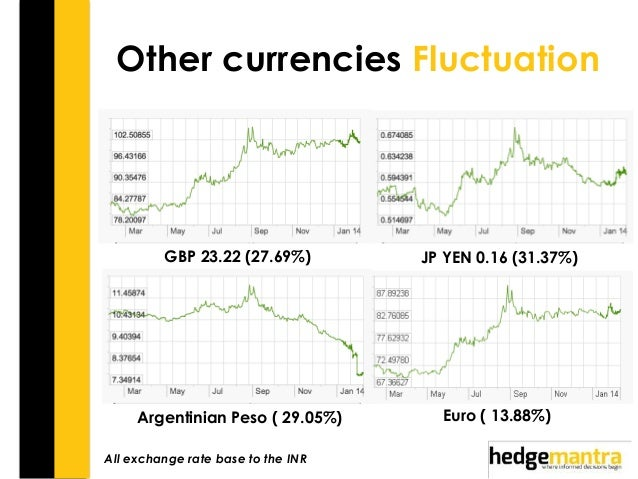 What does hedging mean in forex