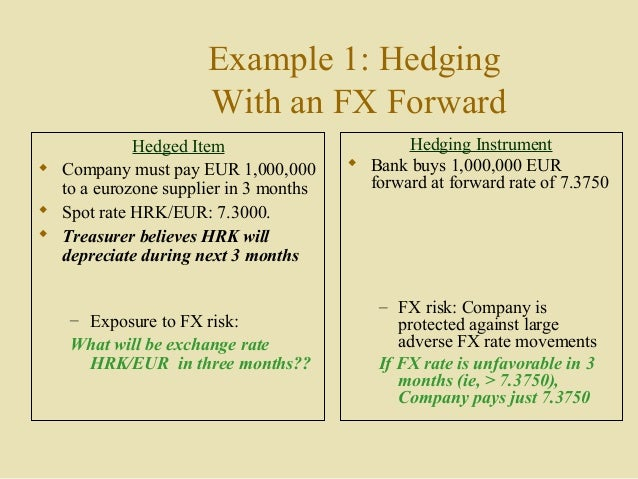 should multinational firms hedge foreign exchange rate risk Extent to which japanese company returns are correlated with changes in the yen-dollar exchange rate if japanese companies fully hedge their dollar exposures, then their stock price changes should not be correlated with movements in the dollar alternatively, if japanese companies cannot or choose not to hedge fully.