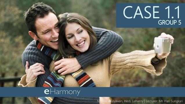 Many Are Eharmony On People How