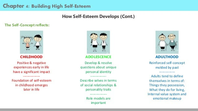 importance of self confidence in personality development