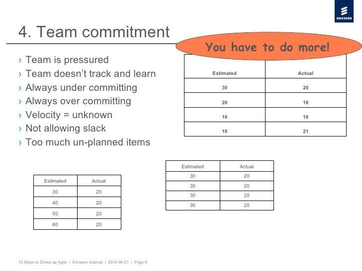 4. Team commitment <ul><li>Team is pressured </li></ul><ul><li>Team doesn't track and learn </li></ul><ul><li>Always under...