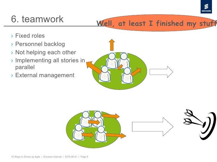 6. teamwork <ul><li>Fixed roles </li></ul><ul><li>Personnel backlog </li></ul><ul><li>Not helping each other </li></ul><ul...