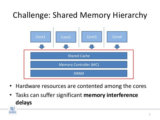 an analysis of memory system works Slc vs mlc: an analysis of flash memory mlc flash works the same way as slc flash type of flash memory your system needs.