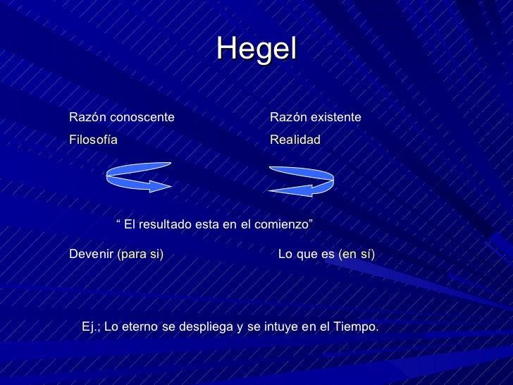 """Hegel Razón conoscente Filosofía Razón existente Realidad """"  El resultado esta en el comienzo"""" Devenir  (para si) Lo que e..."""