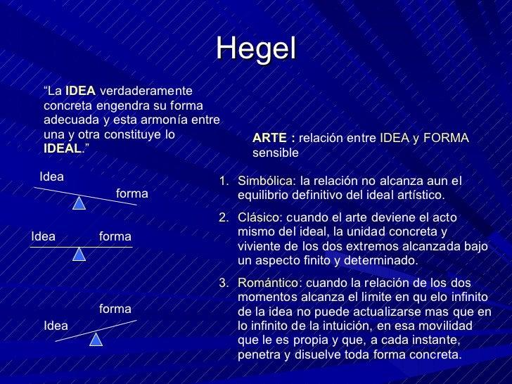 """Hegel """" La  IDEA  verdaderamente concreta engendra su forma adecuada y esta armonía entre una y otra constituye lo  IDEAL ..."""