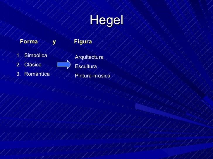 Hegel <ul><li>Simbólica </li></ul><ul><li>Clásica </li></ul><ul><li>Romántica </li></ul>Arquitectura Escultura Pintura-mús...