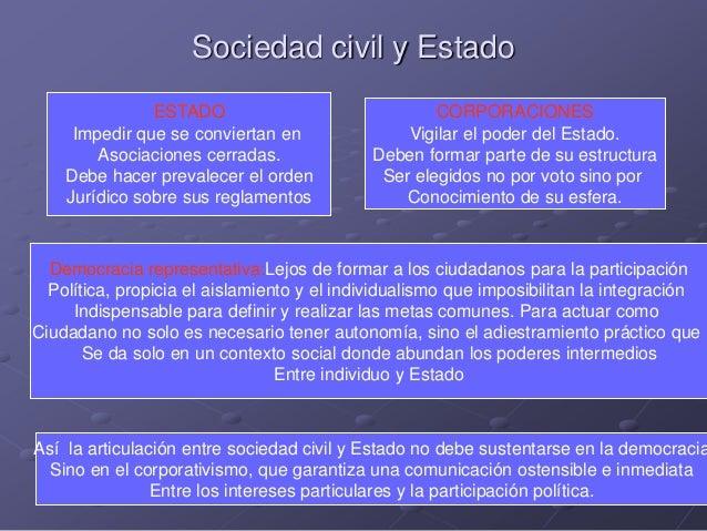Hegel sociedad civil