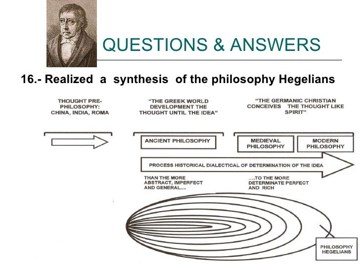 hegel and thesis antithesis and synthesis Georg wilhelm friedrich hegel: german philosopher who developed a dialectical scheme that emphasized the progress of history and of ideas from thesis to antithesis.